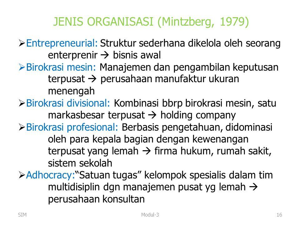 JENIS ORGANISASI (Mintzberg, 1979)