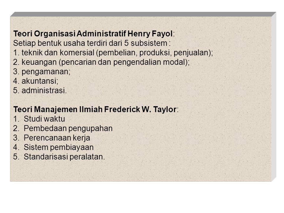 Teori Organisasi Administratif Henry Fayol: