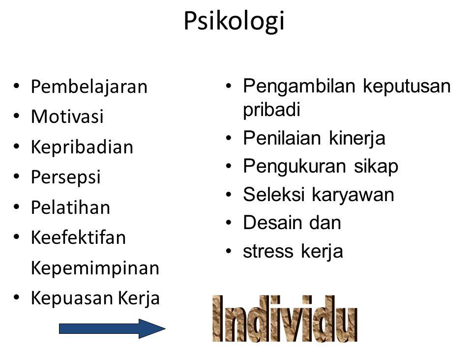 Psikologi Individu Pembelajaran Motivasi Kepribadian Persepsi