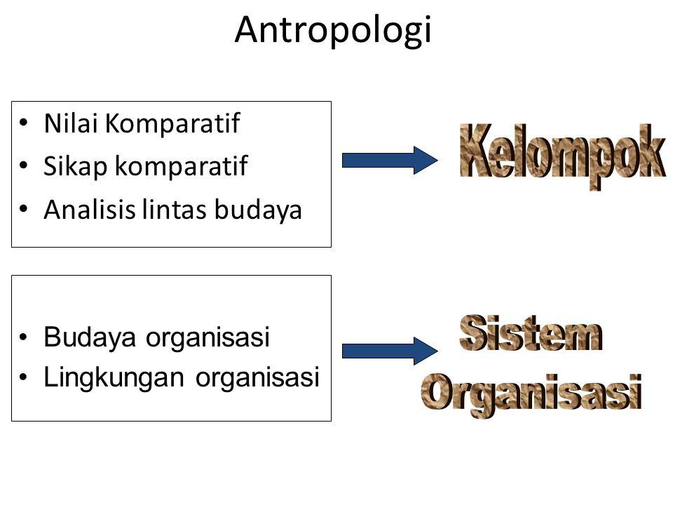 Antropologi Sistem Organisasi Kelompok Nilai Komparatif