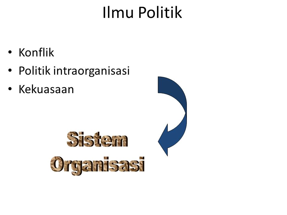 Ilmu Politik Sistem Organisasi Konflik Politik intraorganisasi