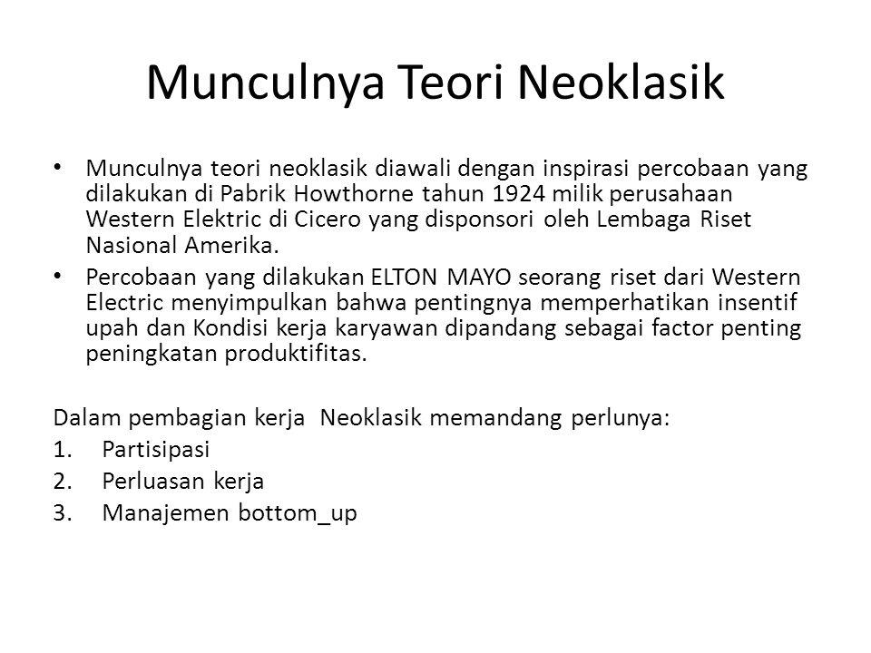 Munculnya Teori Neoklasik