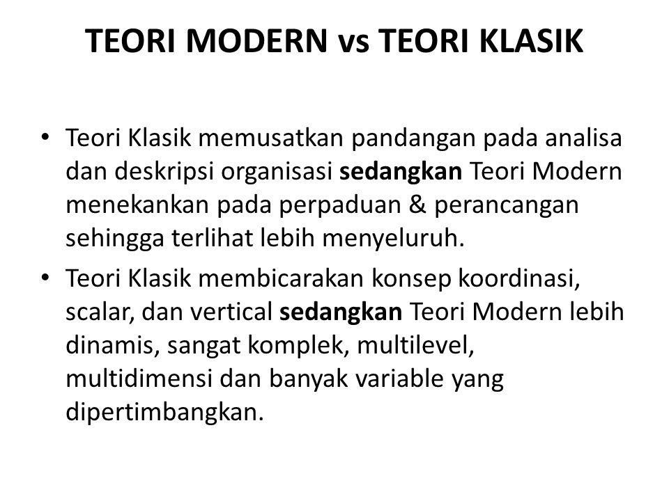 TEORI MODERN vs TEORI KLASIK