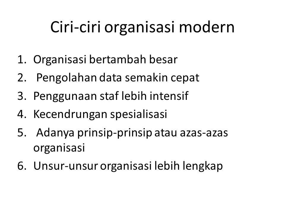 Ciri-ciri organisasi modern
