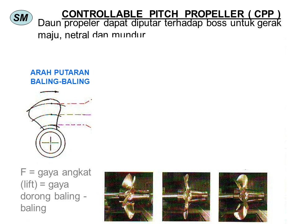 CONTROLLABLE PITCH PROPELLER ( CPP )