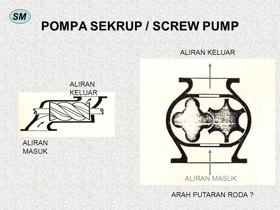 POMPA SEKRUP / SCREW PUMP