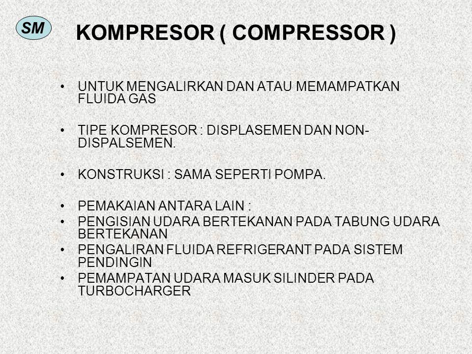 KOMPRESOR ( COMPRESSOR )