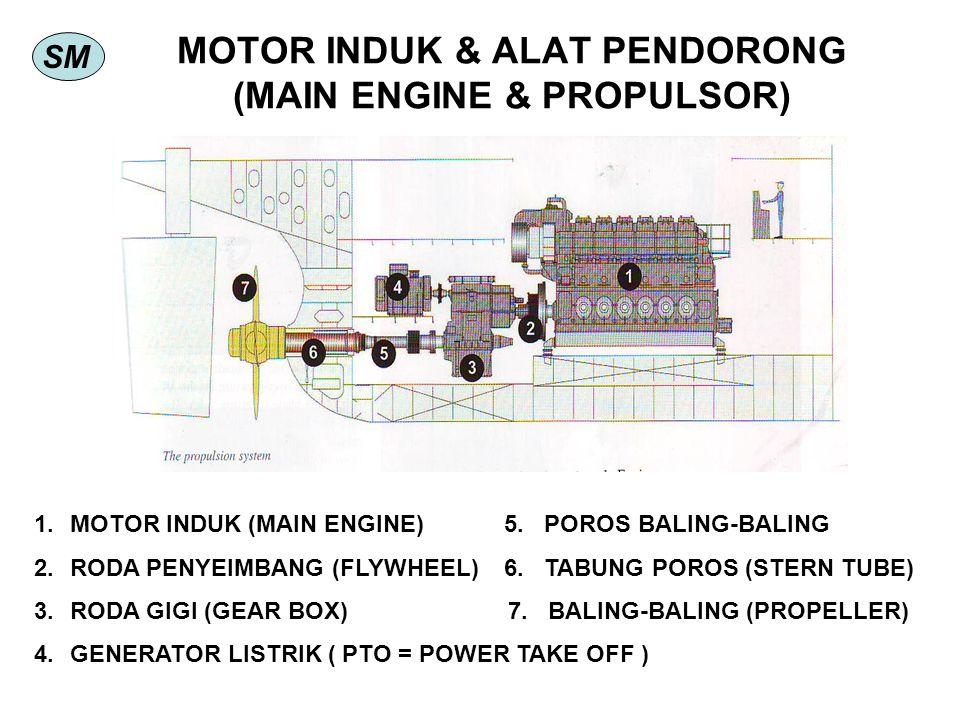 MOTOR INDUK & ALAT PENDORONG (MAIN ENGINE & PROPULSOR)