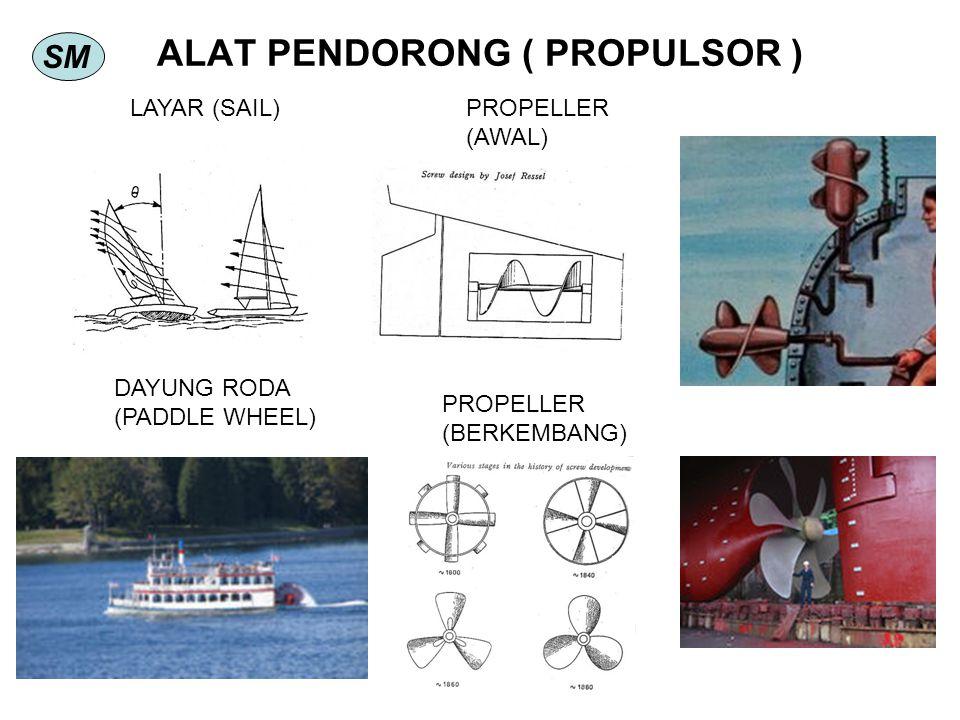 ALAT PENDORONG ( PROPULSOR )