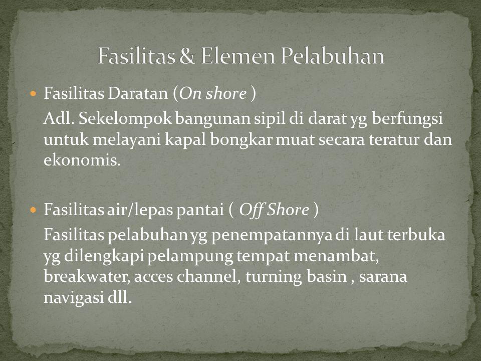 Fasilitas & Elemen Pelabuhan