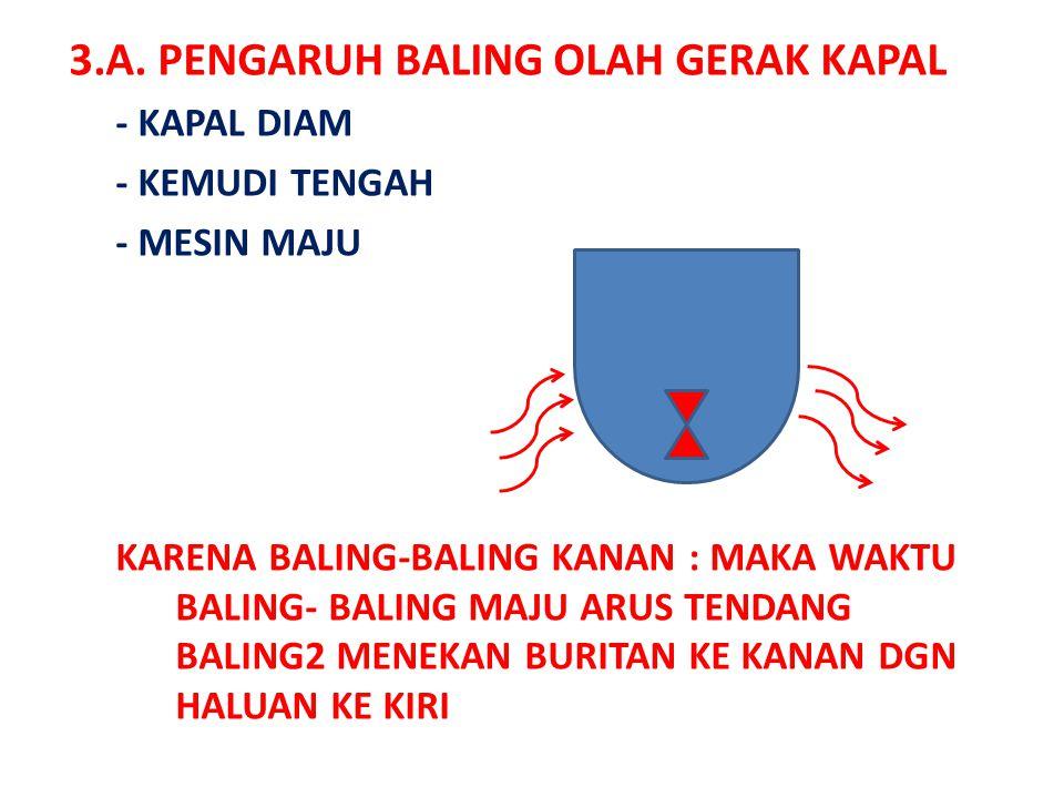3.A. PENGARUH BALING OLAH GERAK KAPAL