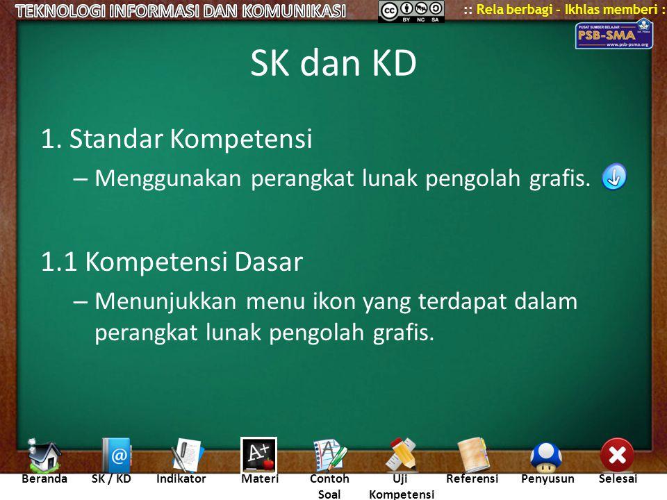 SK dan KD 1. Standar Kompetensi 1.1 Kompetensi Dasar
