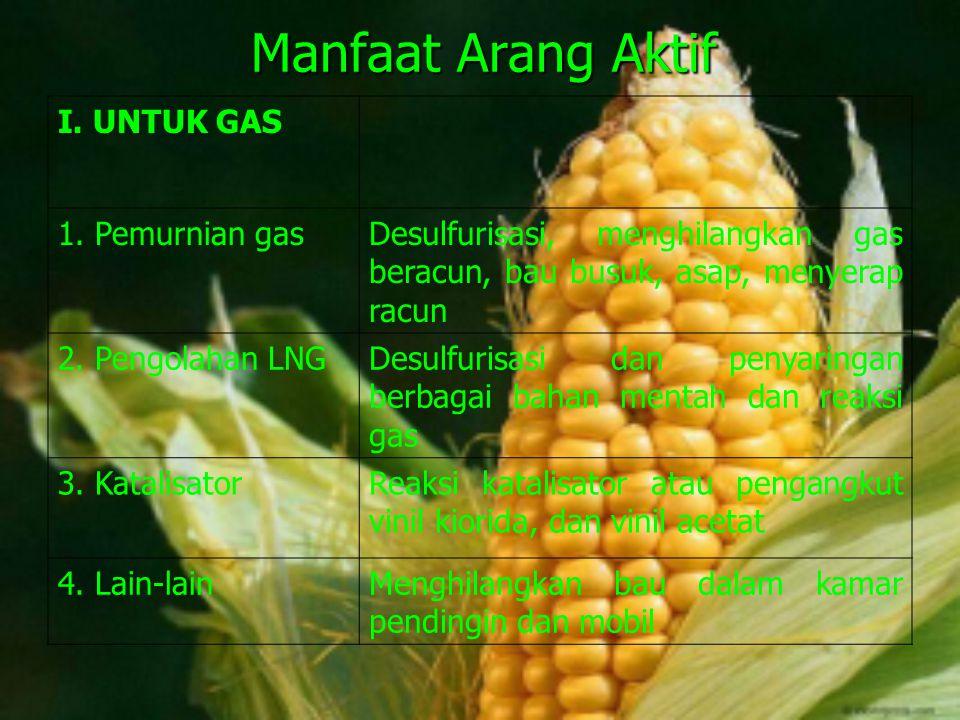 Manfaat Arang Aktif I. UNTUK GAS 1. Pemurnian gas