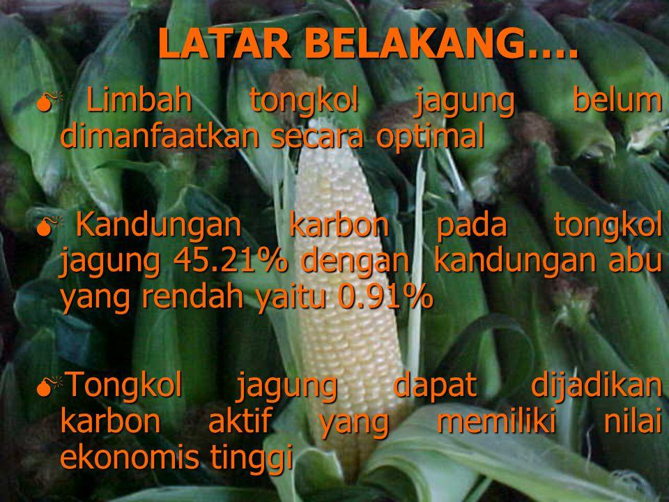 LATAR BELAKANG…. Limbah tongkol jagung belum dimanfaatkan secara optimal.