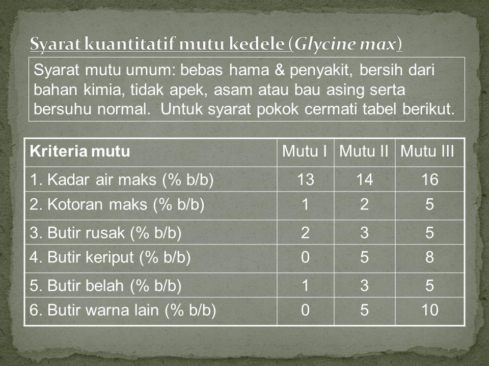 Syarat kuantitatif mutu kedele (Glycine max)
