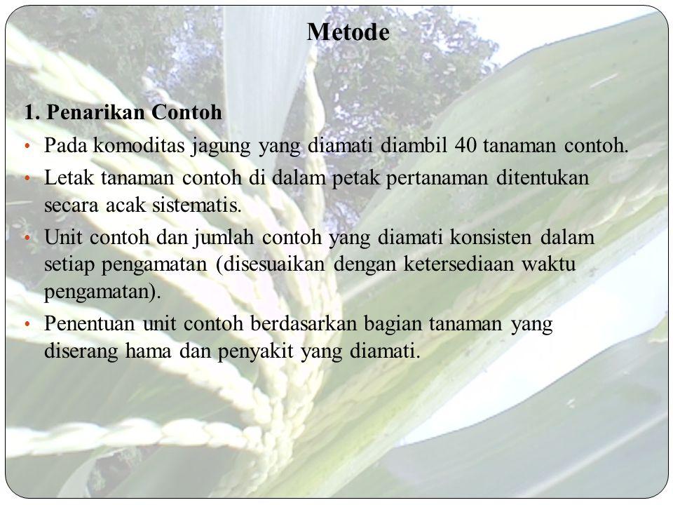Metode 1. Penarikan Contoh