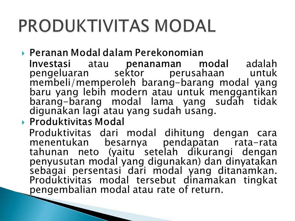 PRODUKTIVITAS MODAL Peranan Modal dalam Perekonomian