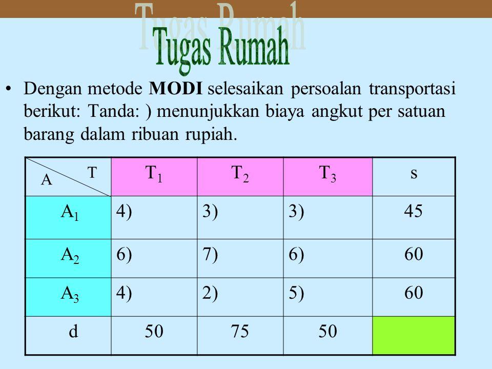 Dengan metode MODI selesaikan persoalan transportasi berikut: Tanda: ) menunjukkan biaya angkut per satuan barang dalam ribuan rupiah.