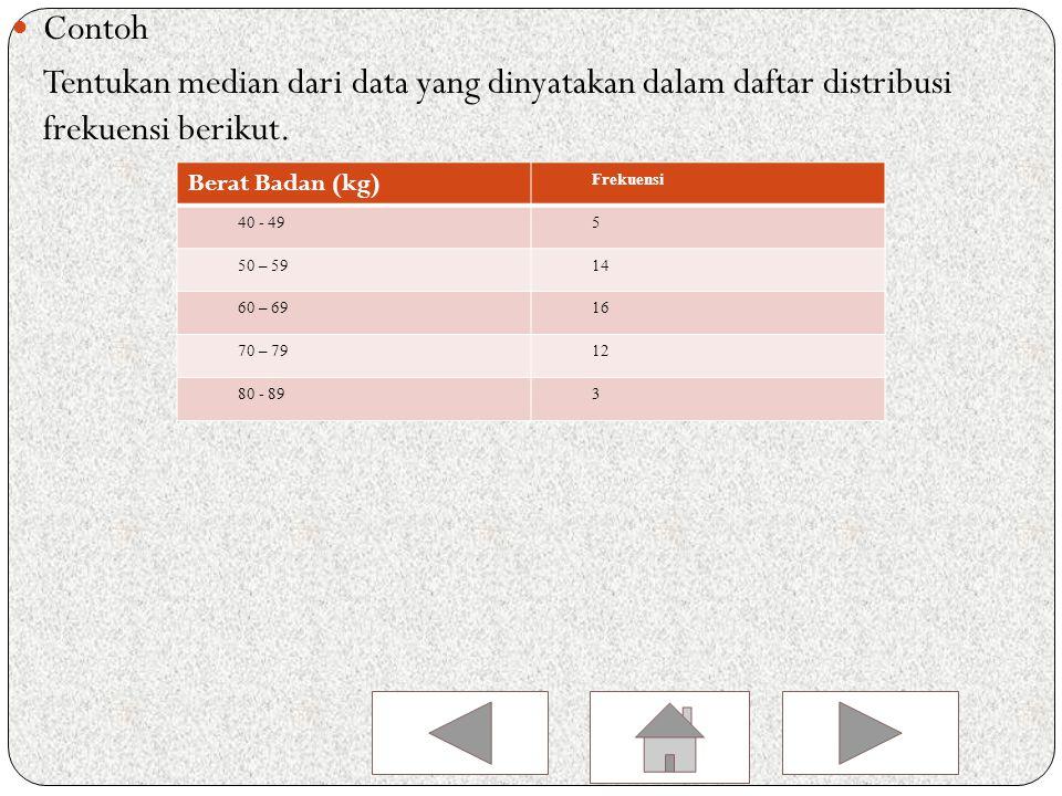 Contoh Tentukan median dari data yang dinyatakan dalam daftar distribusi frekuensi berikut. Berat Badan (kg)