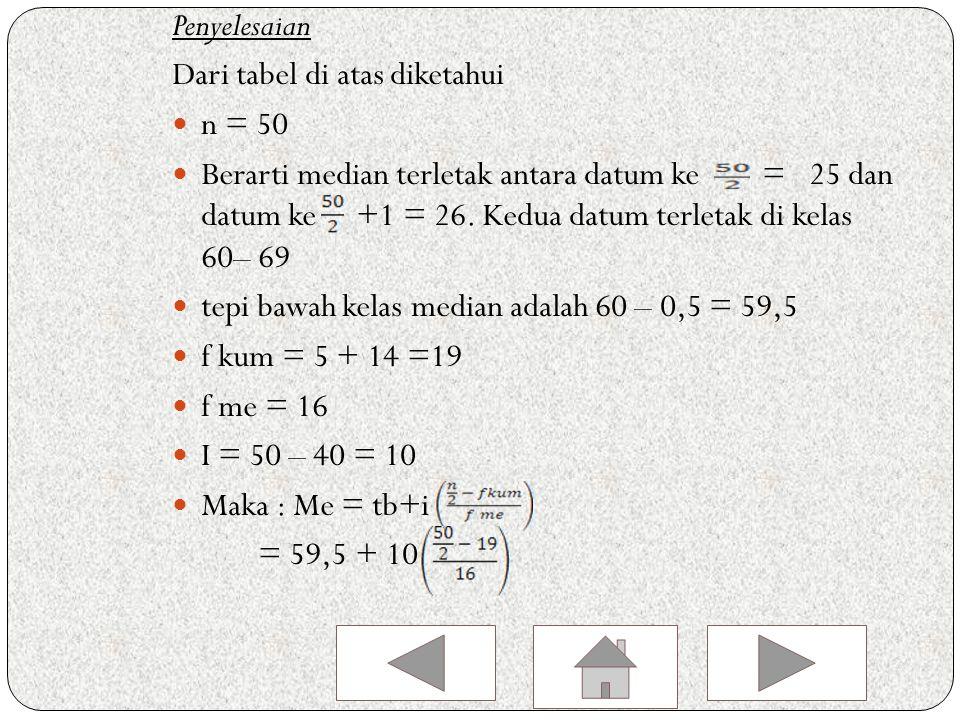 Penyelesaian Dari tabel di atas diketahui. n = 50.