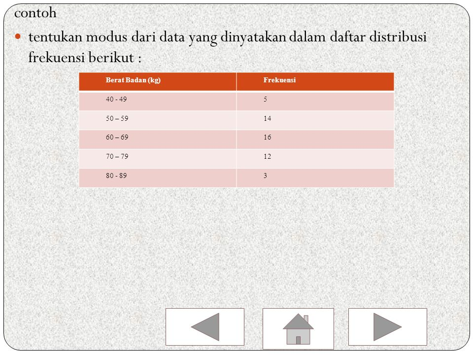 contoh tentukan modus dari data yang dinyatakan dalam daftar distribusi frekuensi berikut : Berat Badan (kg)