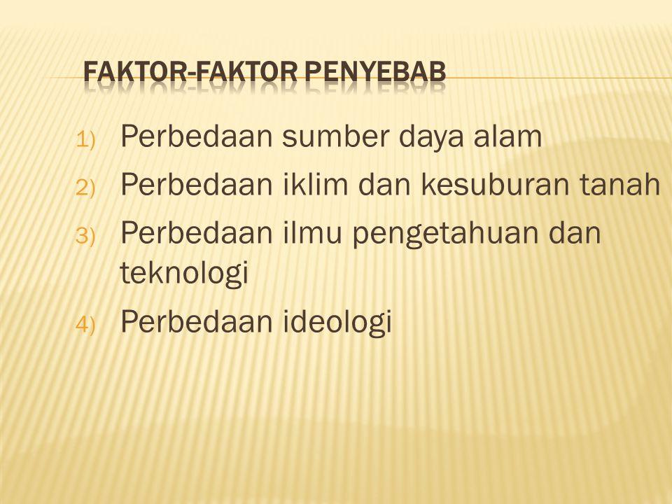 Faktor-Faktor Penyebab