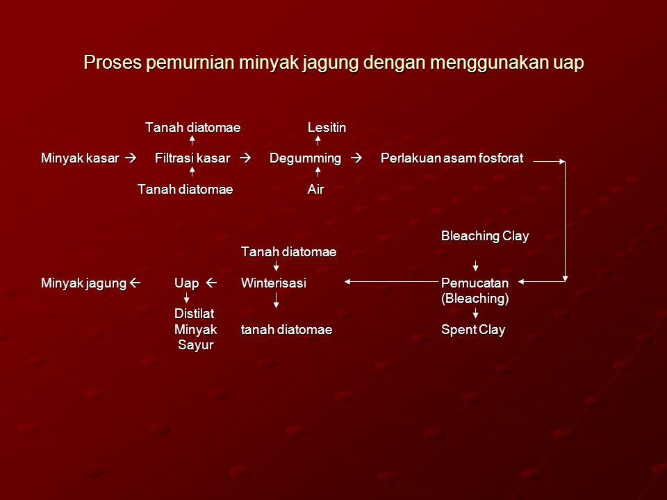 Proses pemurnian minyak jagung dengan menggunakan uap