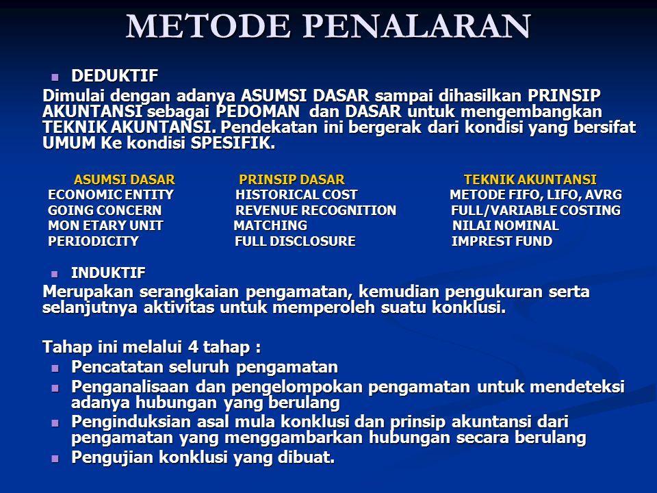METODE PENALARAN DEDUKTIF