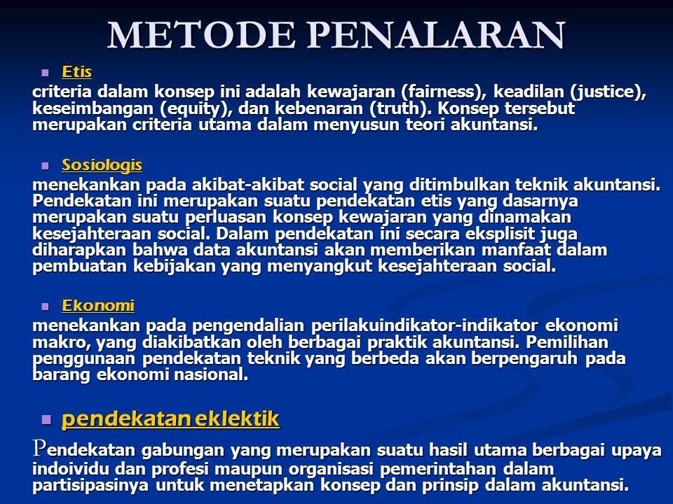 METODE PENALARAN Etis.