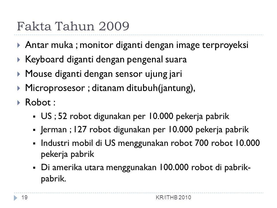 Fakta Tahun 2009 Antar muka ; monitor diganti dengan image terproyeksi