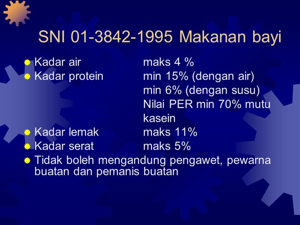 SNI 01-3842-1995 Makanan bayi Kadar air maks 4 %