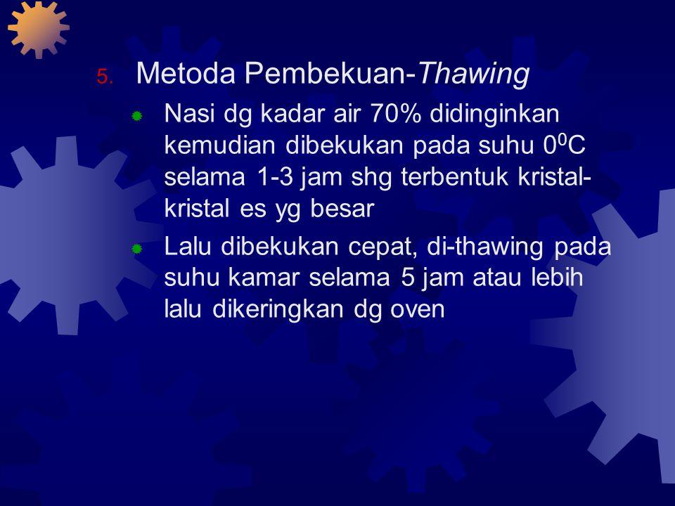 Metoda Pembekuan-Thawing