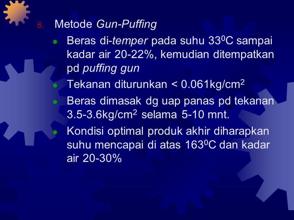 Metode Gun-Puffing Beras di-temper pada suhu 330C sampai kadar air 20-22%, kemudian ditempatkan pd puffing gun.
