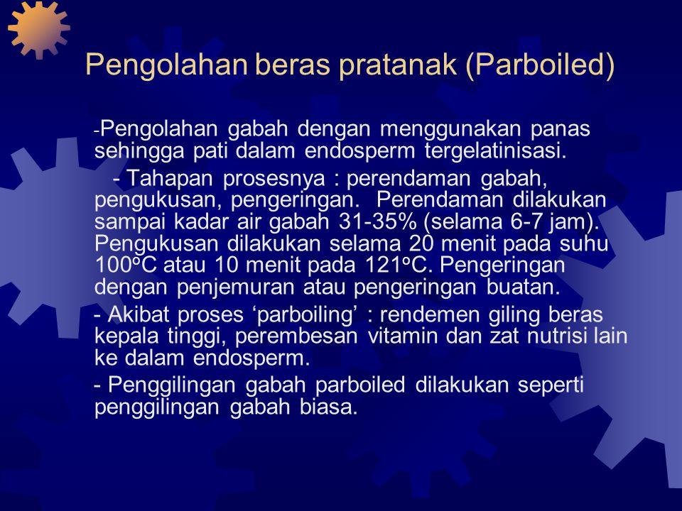 Pengolahan beras pratanak (Parboiled)