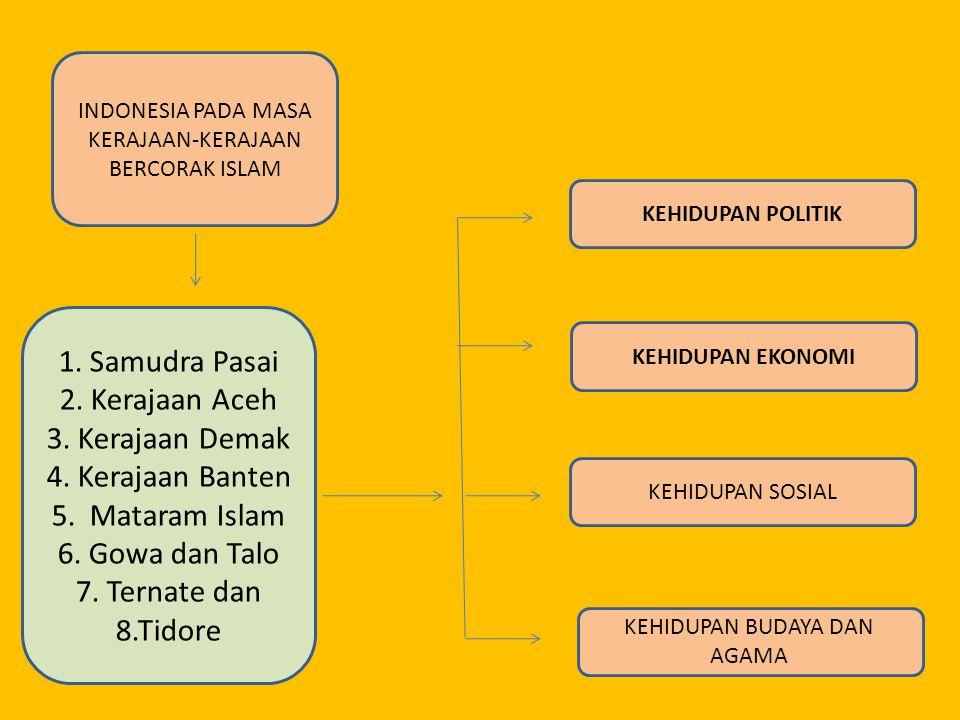 1. Samudra Pasai 2. Kerajaan Aceh 3. Kerajaan Demak 4. Kerajaan Banten