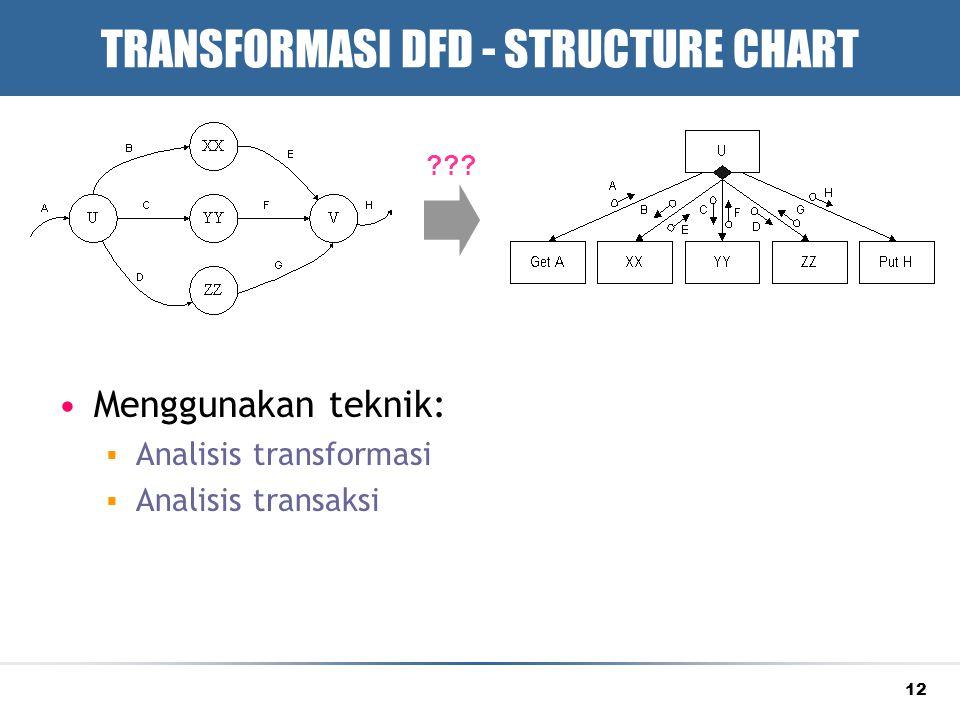 TRANSFORMASI DFD - STRUCTURE CHART