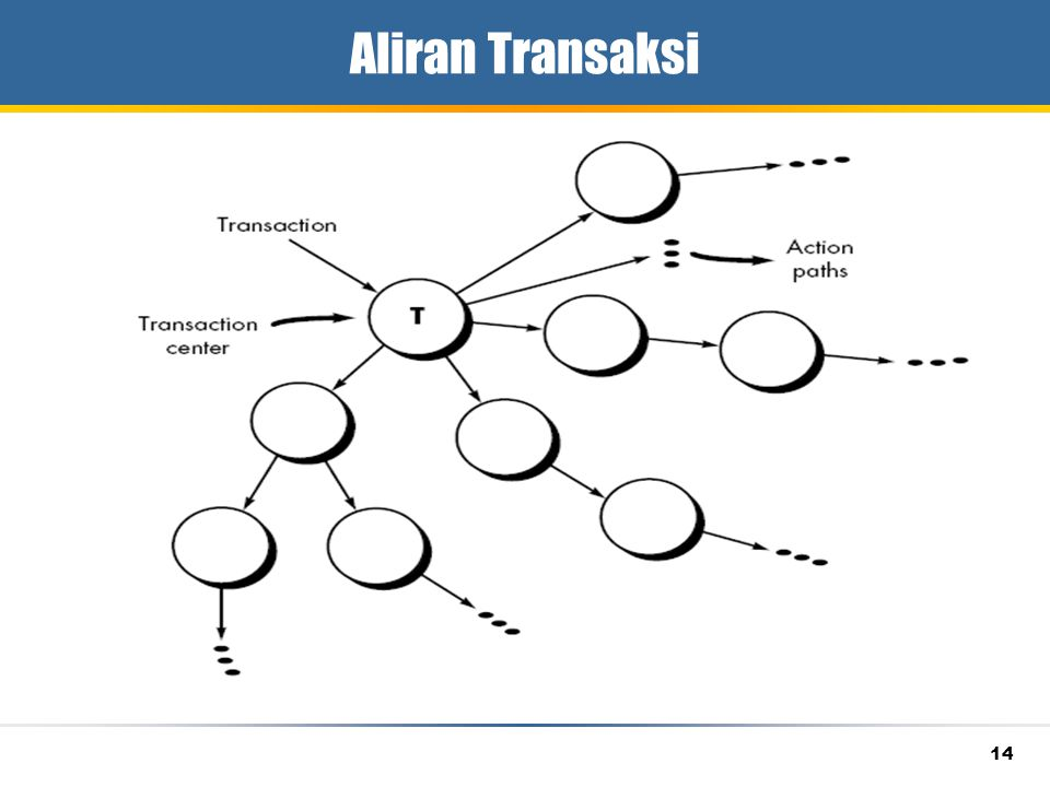 Aliran Transaksi