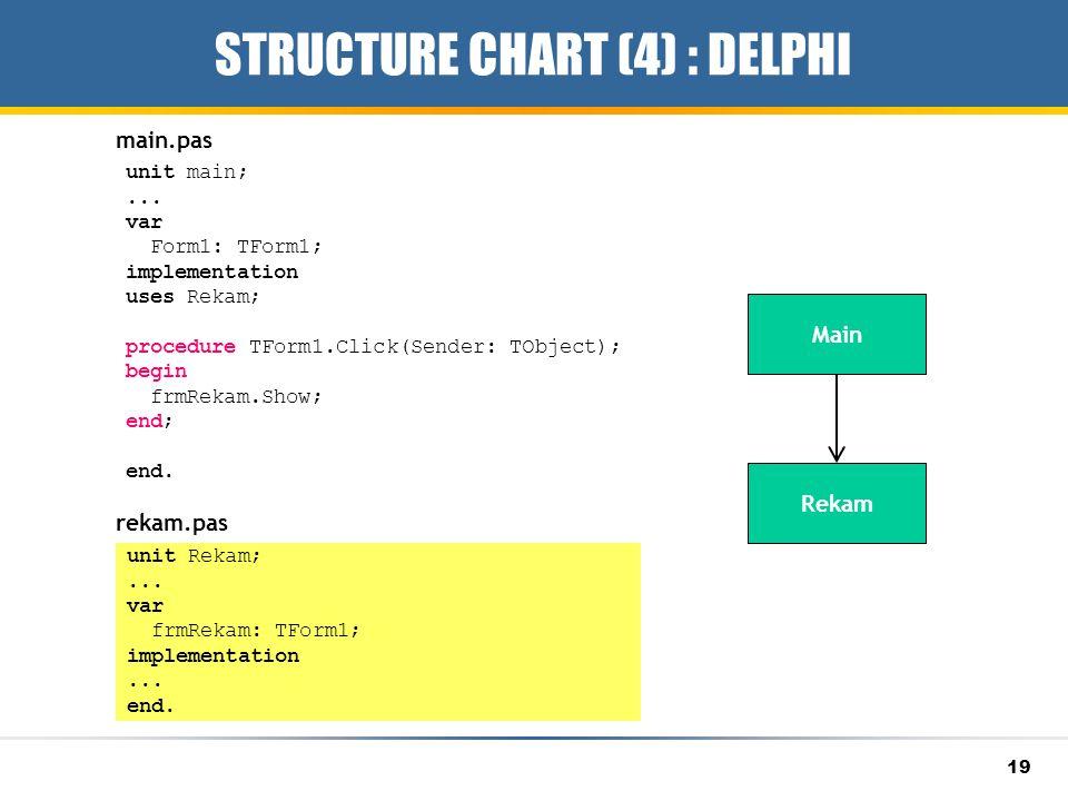 STRUCTURE CHART (4) : DELPHI