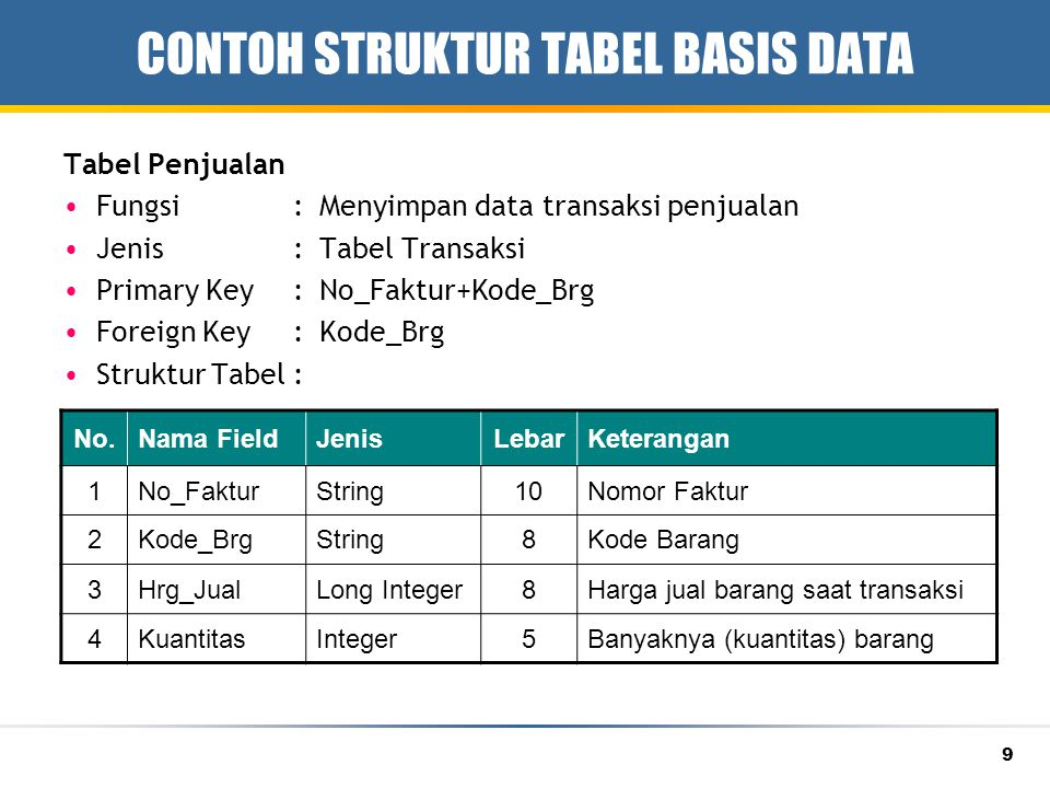CONTOH STRUKTUR TABEL BASIS DATA