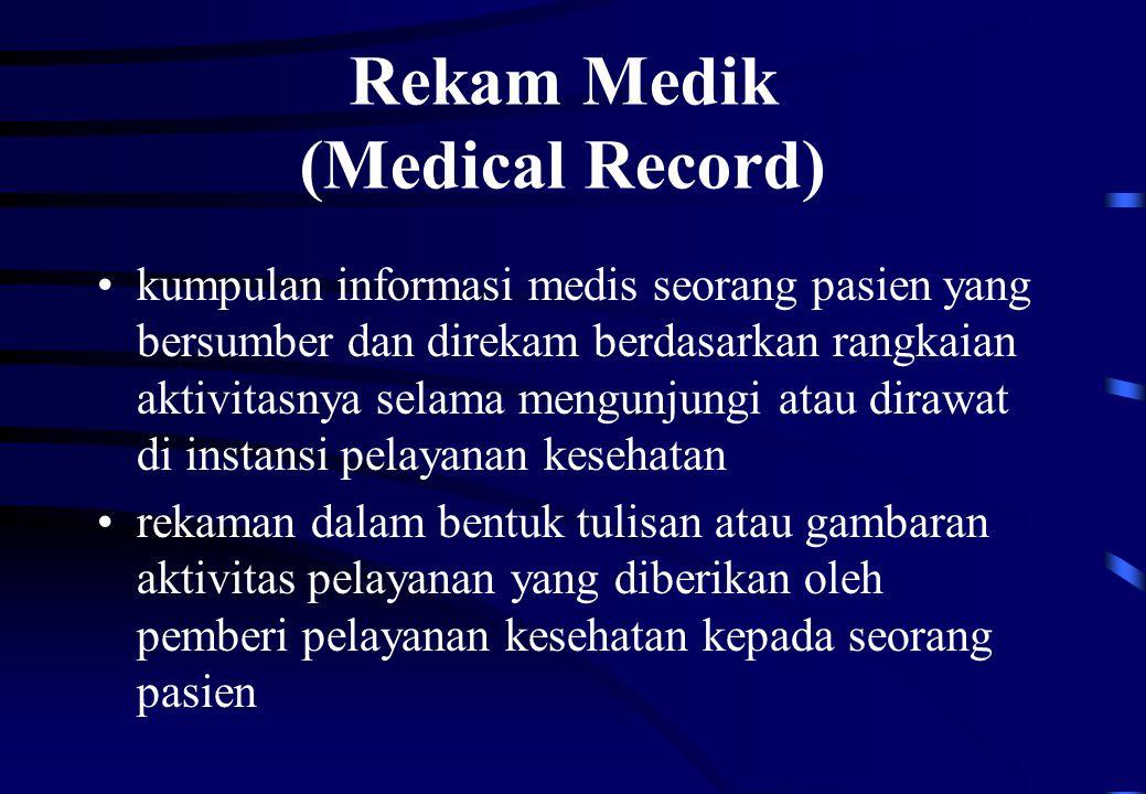 Rekam Medik (Medical Record)