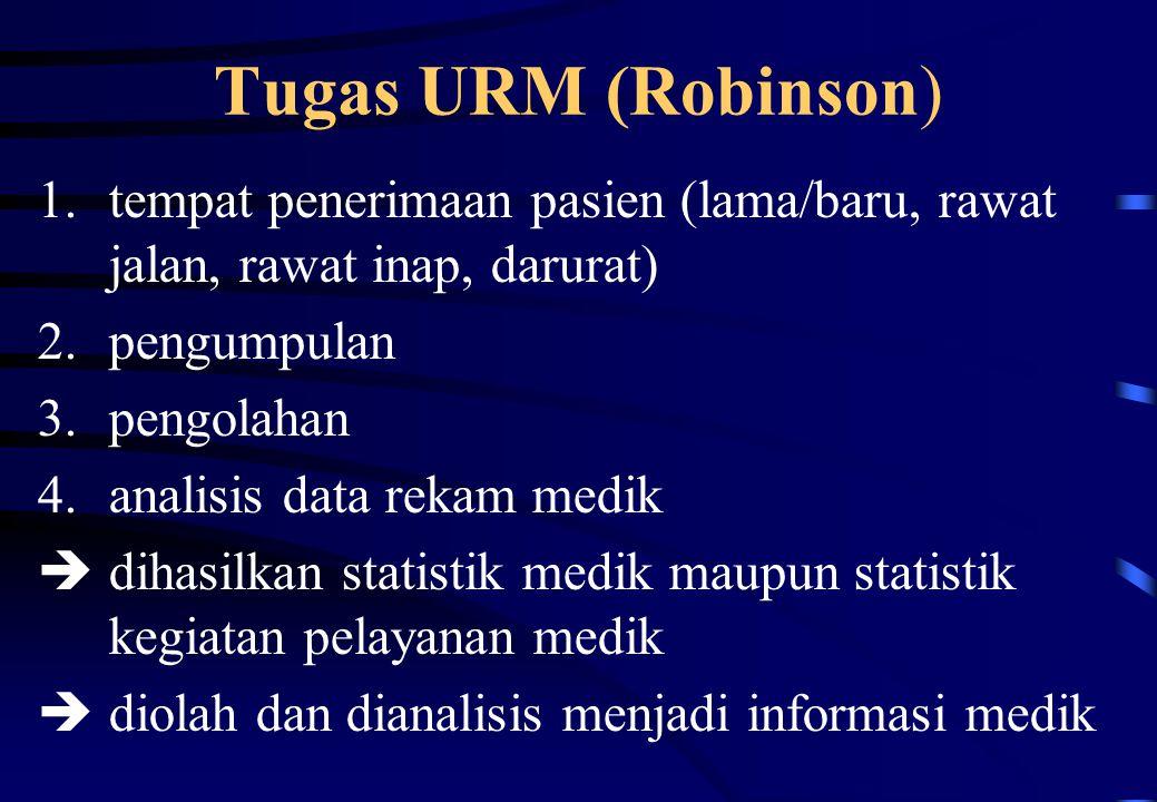 Tugas URM (Robinson) tempat penerimaan pasien (lama/baru, rawat jalan, rawat inap, darurat) pengumpulan.