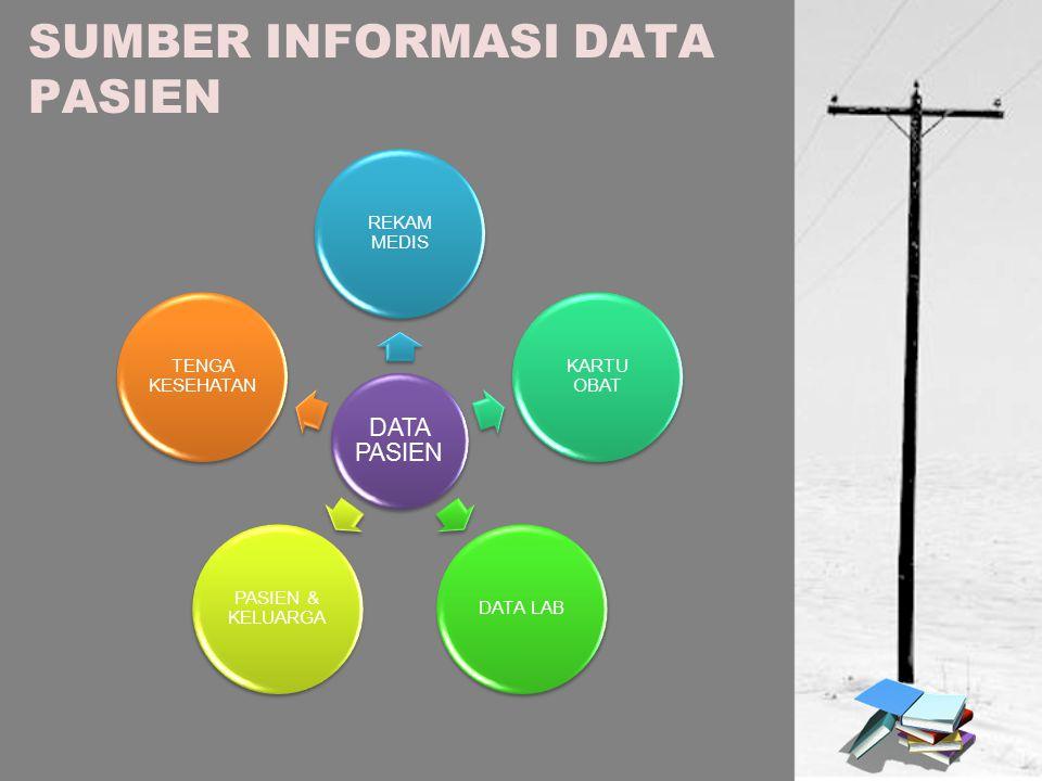 SUMBER INFORMASI DATA PASIEN