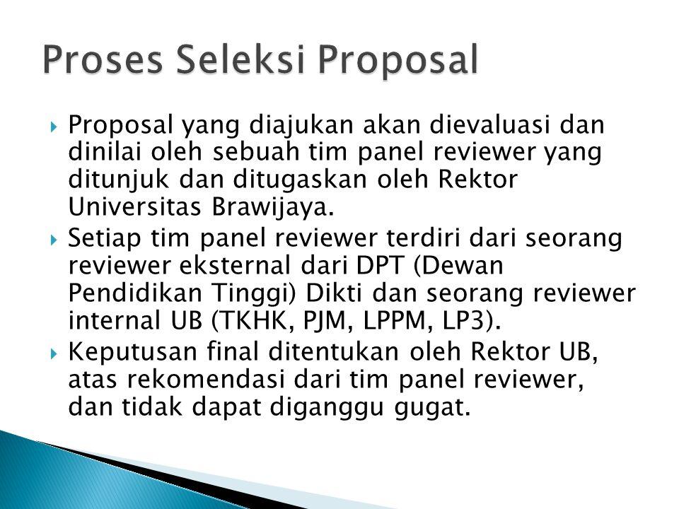 Proses Seleksi Proposal