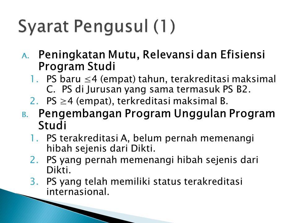 Syarat Pengusul (1) Peningkatan Mutu, Relevansi dan Efisiensi Program Studi.