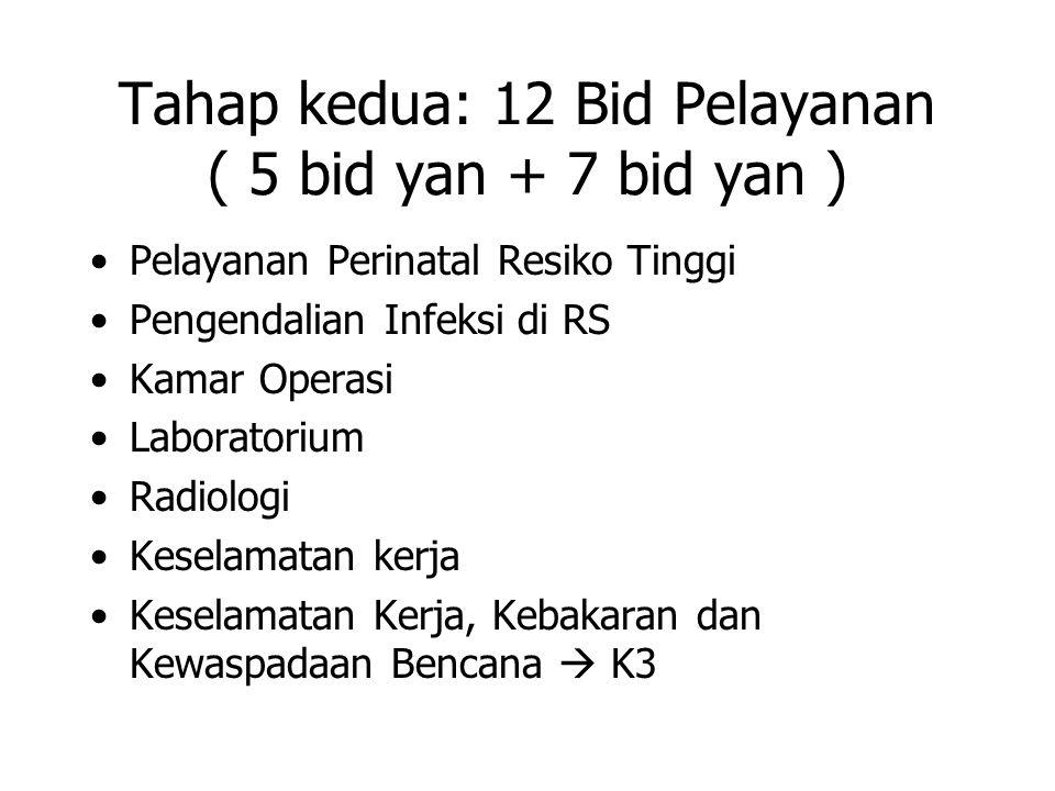 Tahap kedua: 12 Bid Pelayanan ( 5 bid yan + 7 bid yan )