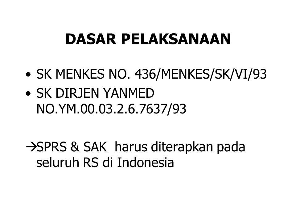 DASAR PELAKSANAAN SK MENKES NO. 436/MENKES/SK/VI/93