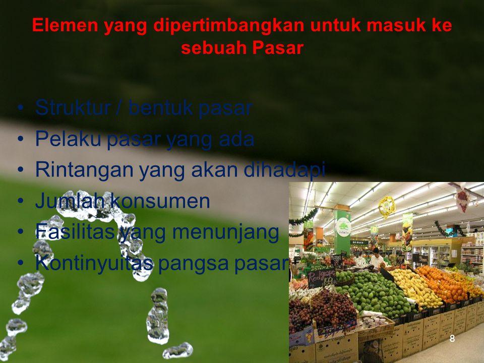 Elemen yang dipertimbangkan untuk masuk ke sebuah Pasar