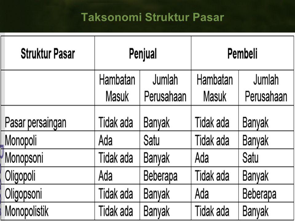 Taksonomi Struktur Pasar