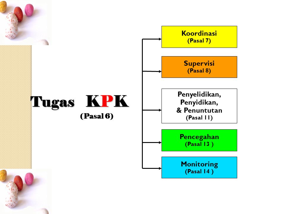 Tugas KPK Koordinasi Supervisi Penyelidikan, Penyidikan, & Penuntutan