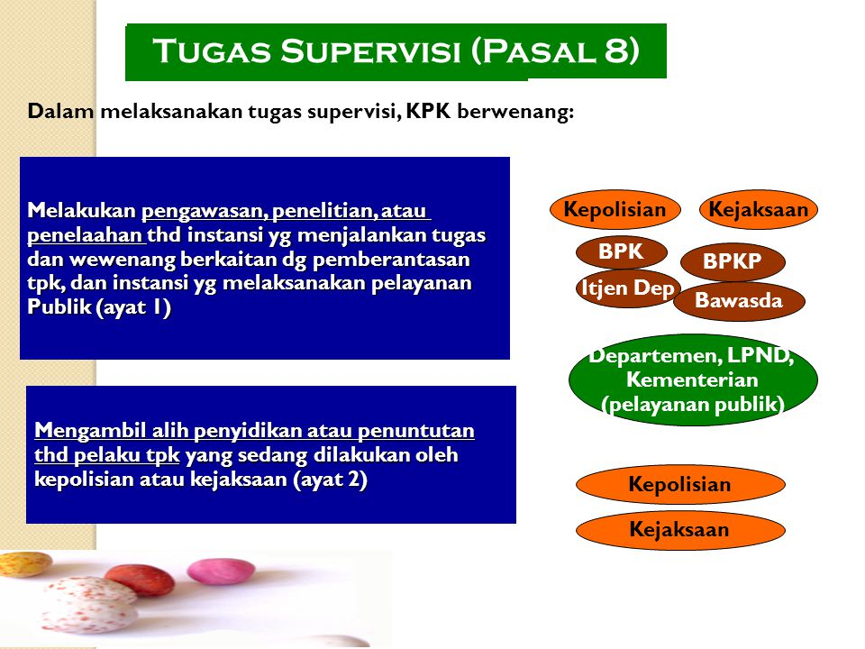 Tugas Supervisi (Pasal 8)‏
